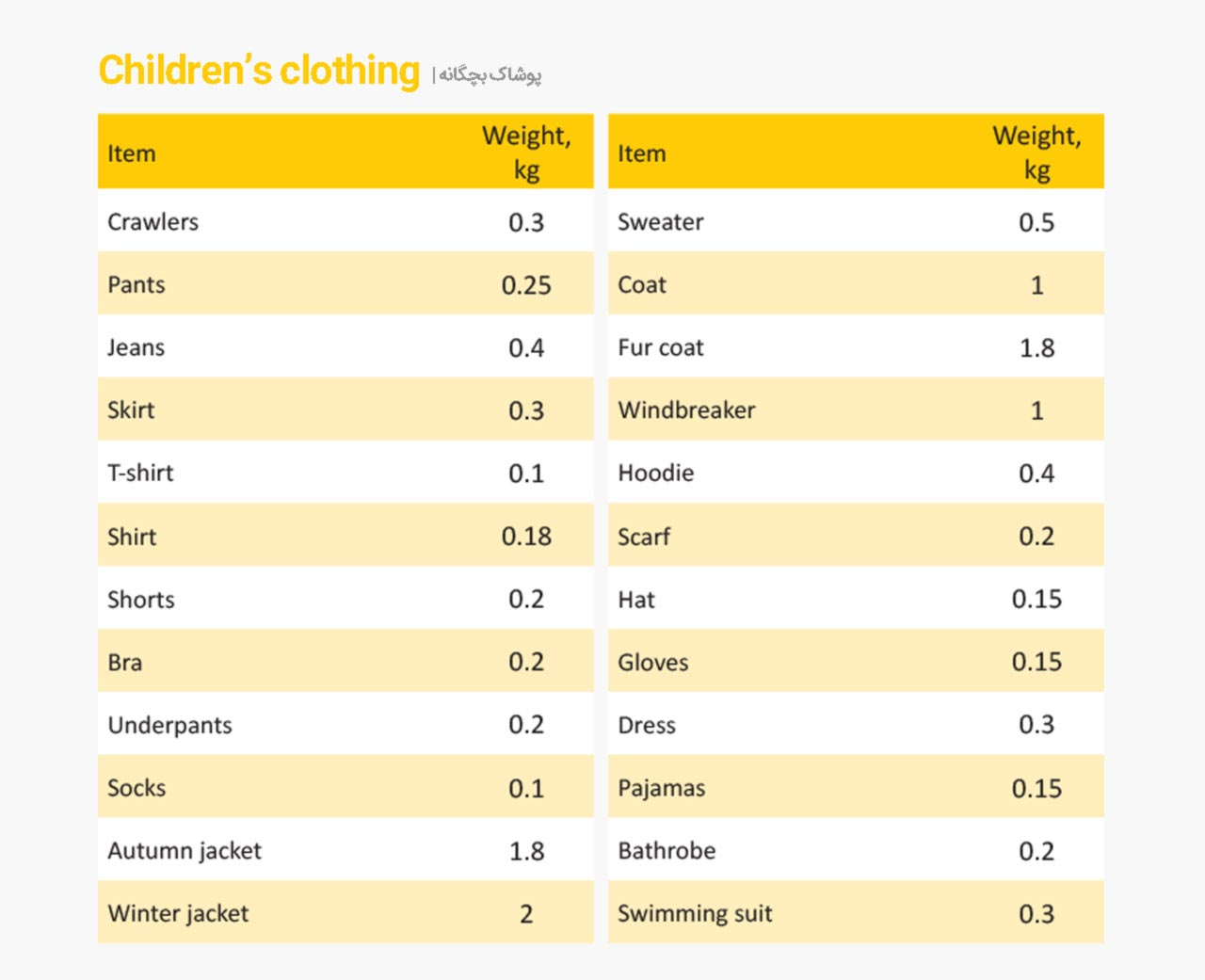 Children's-clothing