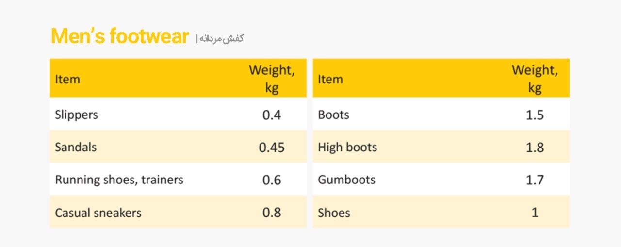 Men's-footwear