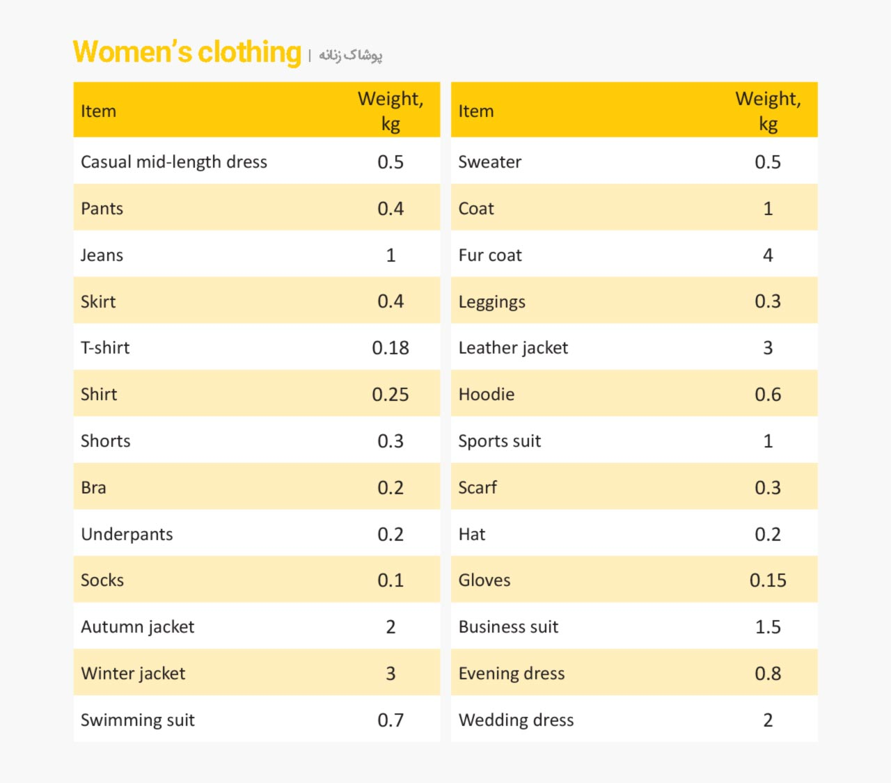 Women's-clothing
