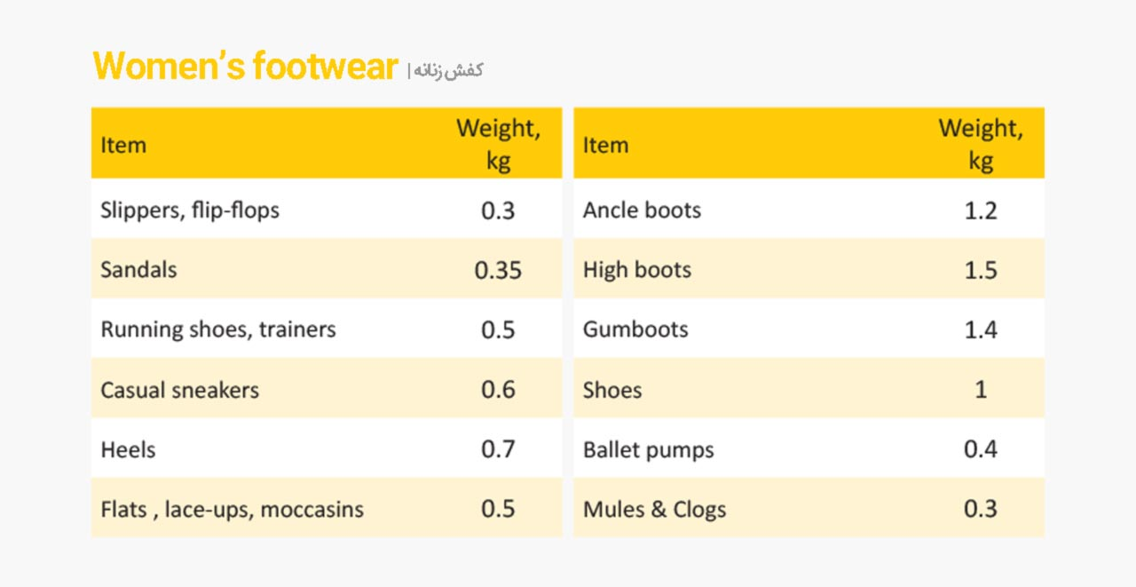 Women's-footwear